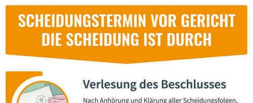 SCHEIDUNG: Ablauf einer Scheidung im Detail   SCHEIDUNG.de