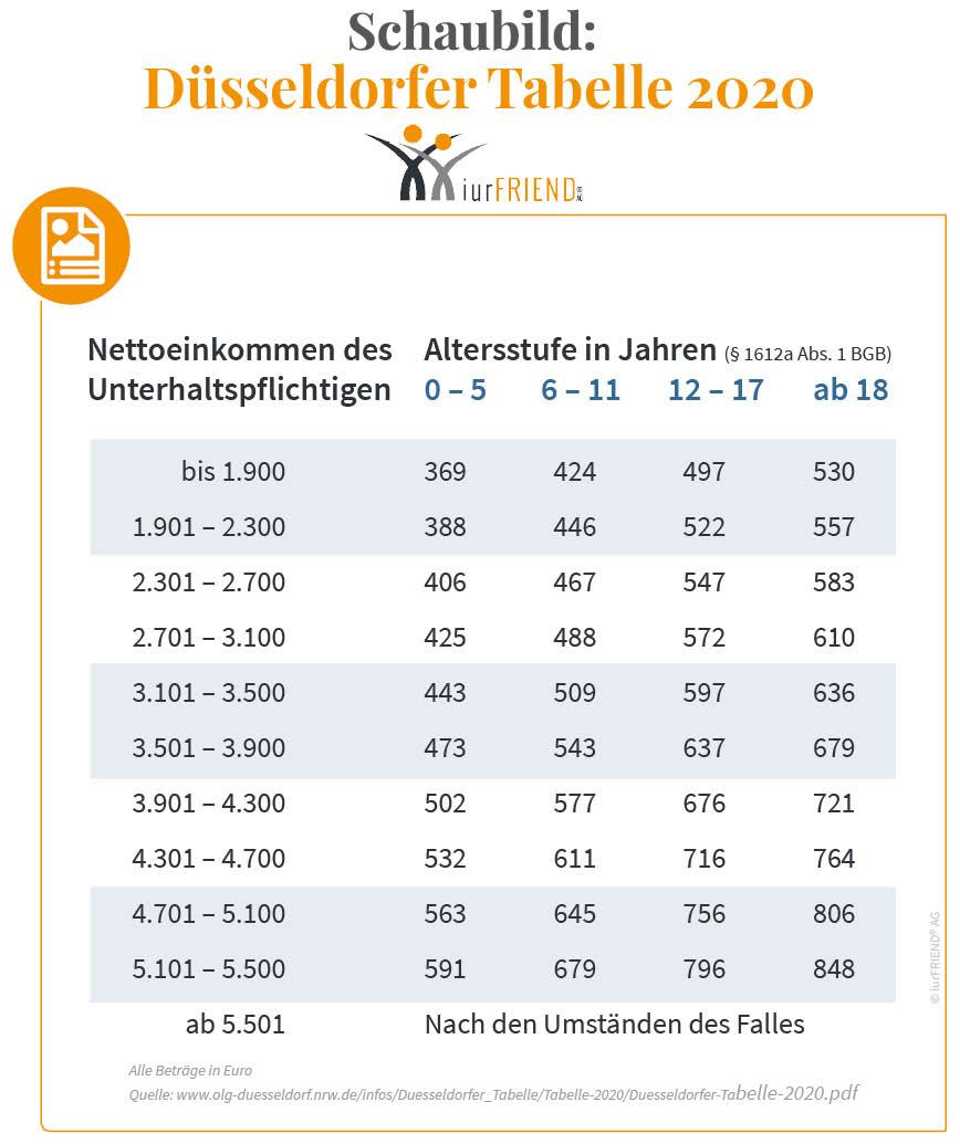 Dr Schrock Kanzlei Fur Familienrecht Pdf Free Download 4 5